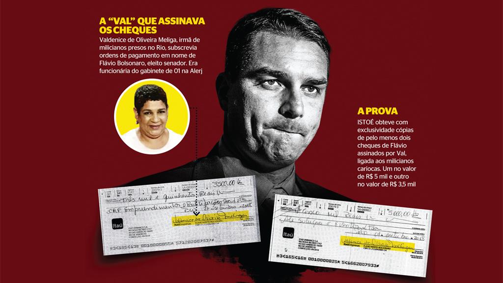 Os novos rolos que envolvem Flávio Bolsonaro