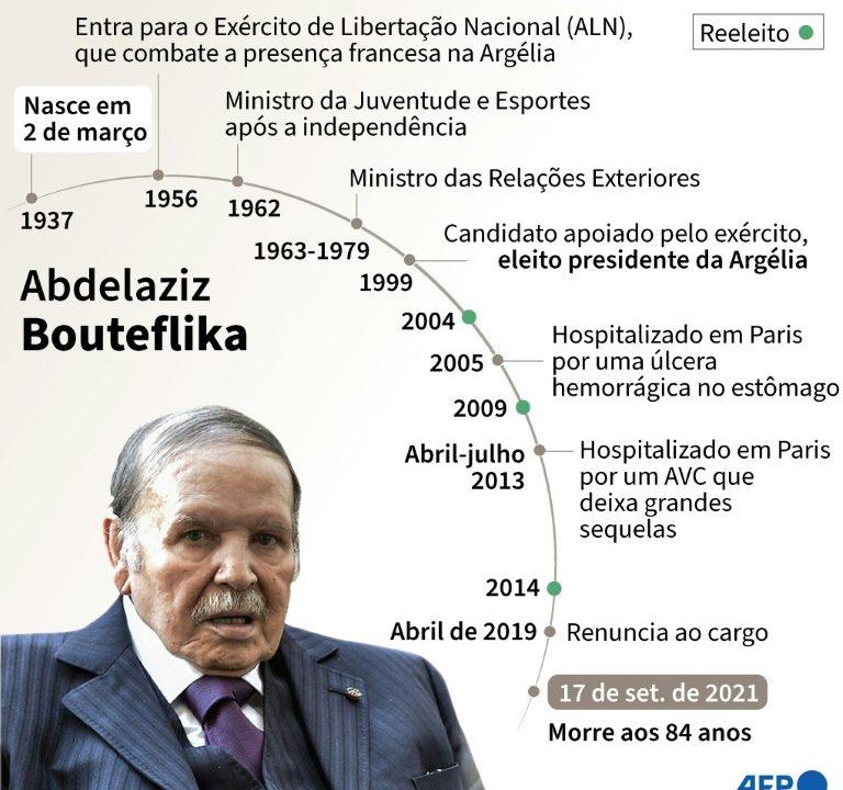 As principais datas da vida de Abdelaziz Bouteflika
