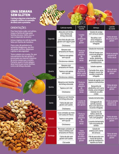 Mais magros sem gl ten isto independente - Lista alimentos con gluten ...