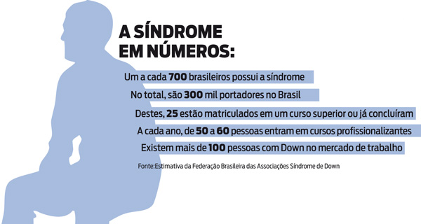Extremamente Frases De Inclusao Do Deficiente Fe21 Ivango