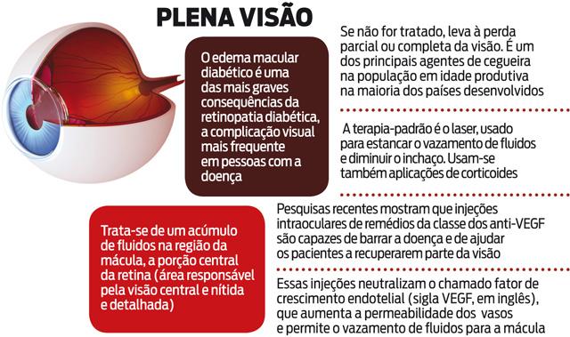 Resultado de imagem para diabetes e visão